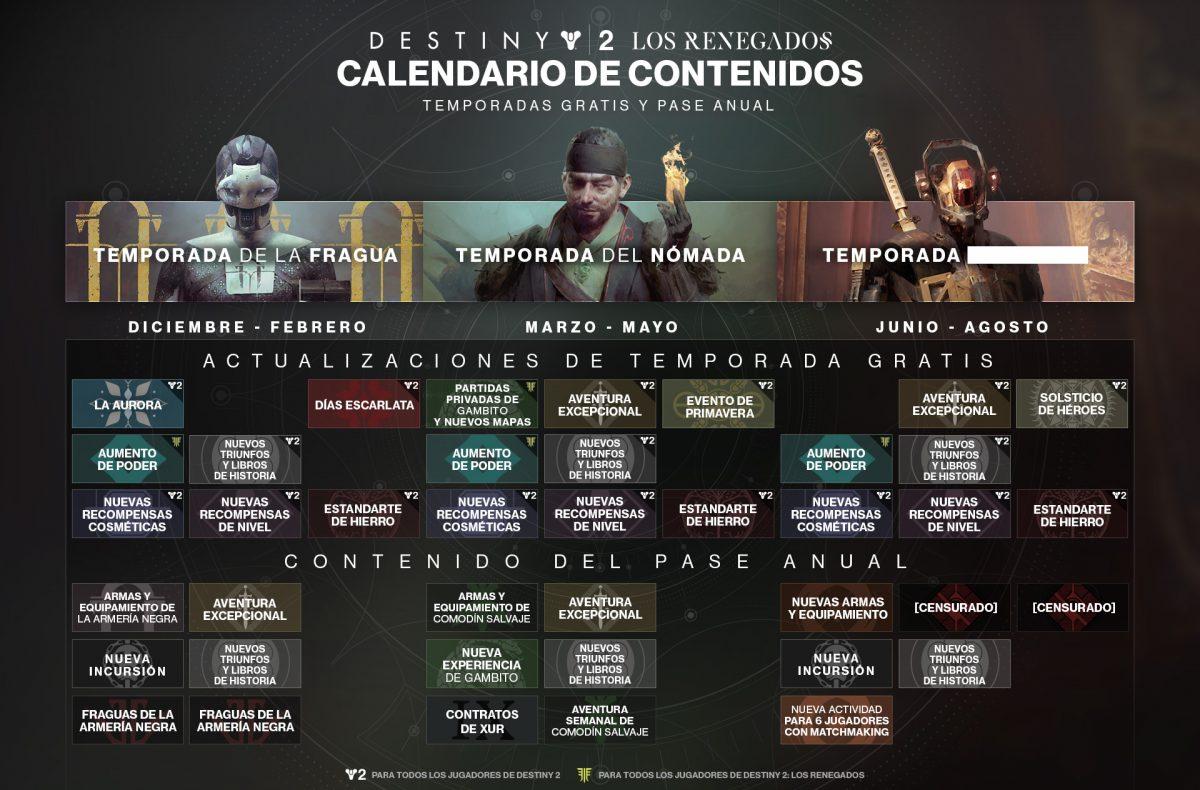Destiny 2 Pase Anual Los Renegados Calendario