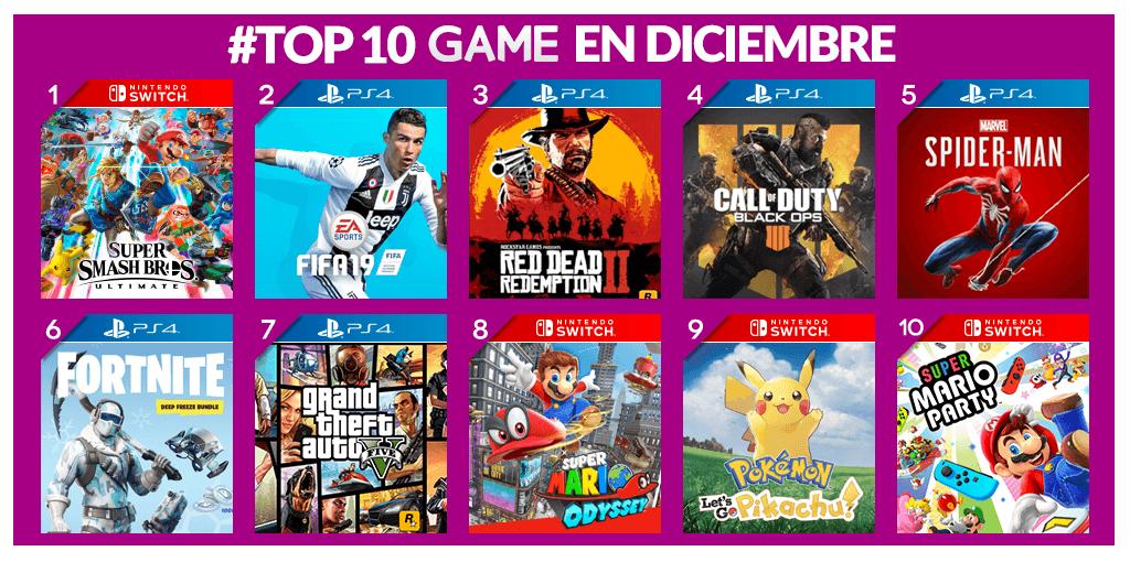 Los Juegos Mas Vendidos En Game Durante Diciembre 2018