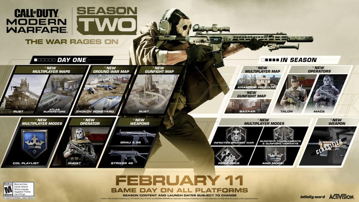 Call of Duty Modern Warfare PS4 Temporada 2