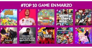 Top Ventas Marzo 2020 en GAME